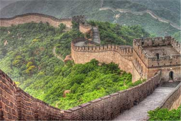 China aerial view